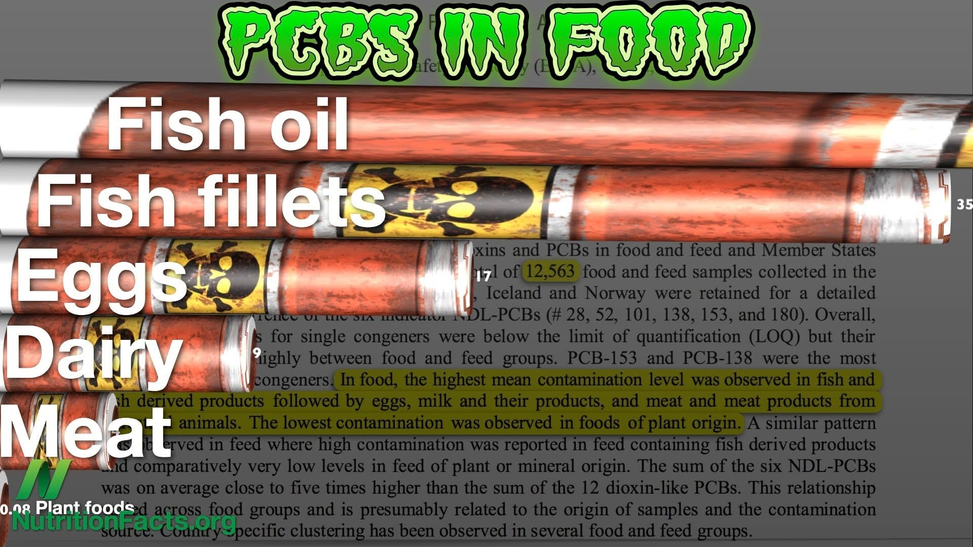 Food sources of PCB chemical pollutants