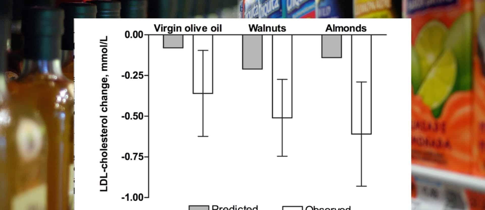 Extra Virgin Olive Oil vs. Nuts