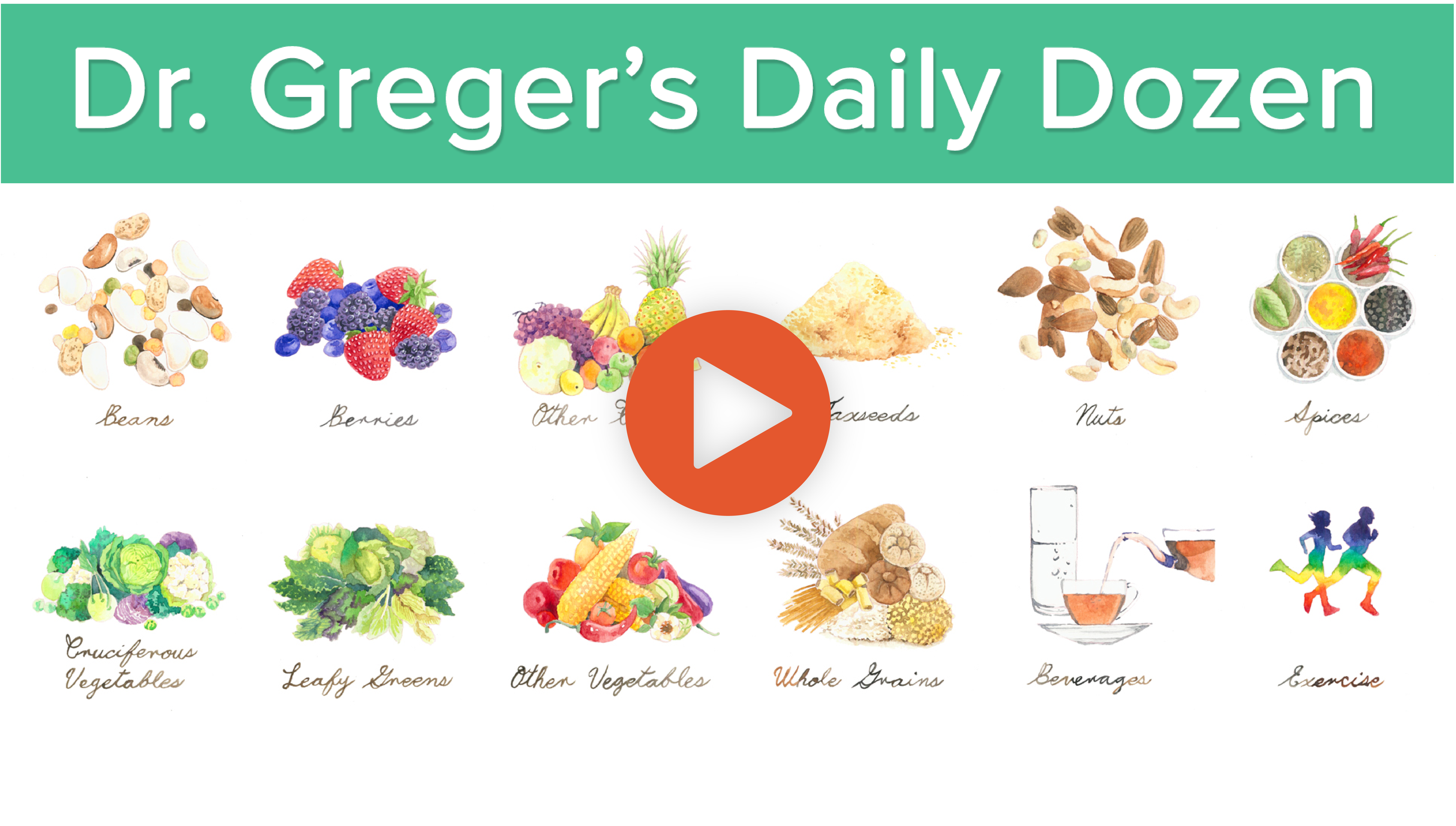 photo relating to Dr Greger's Daily Dozen Printable referred to as Dr. Gregers Every day Dozen List