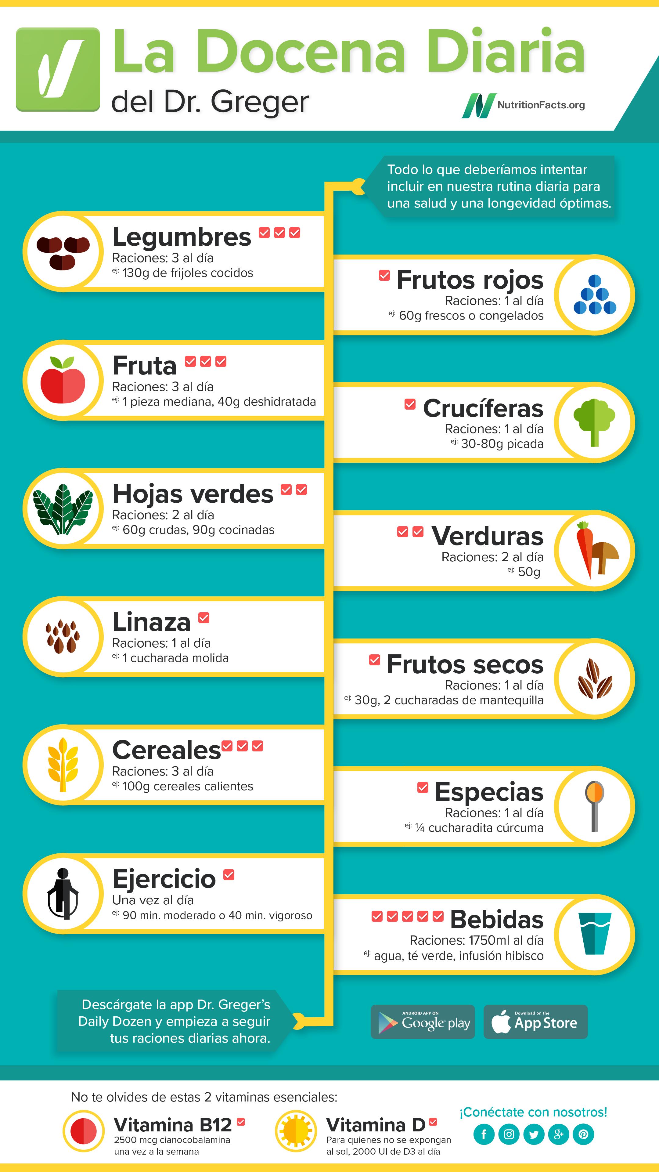Ser vegetariano mola mas - Página 10 Infographic
