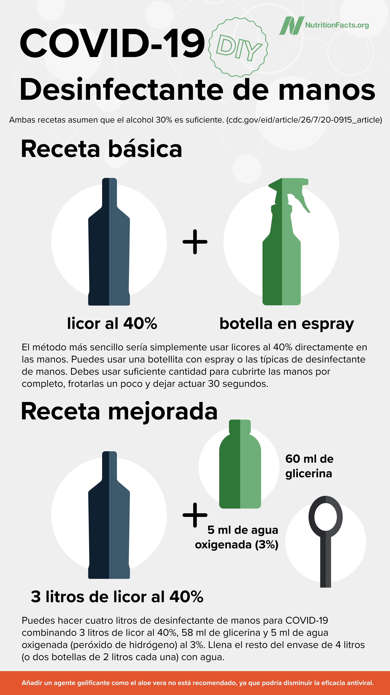 DIY desinfectante de manos copia española