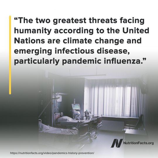 Greatest Threats