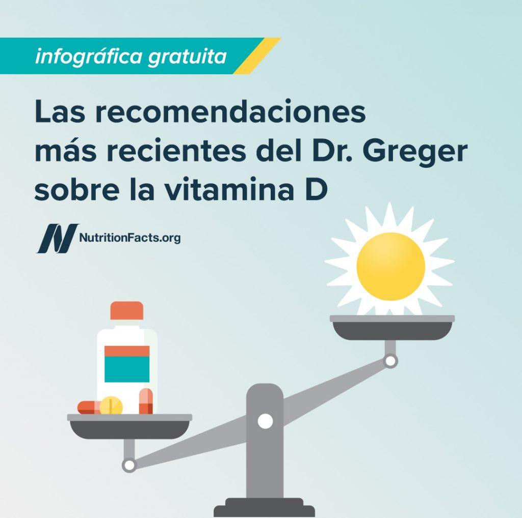 """La imagen enseña una balanza que tiene en un lado el sol y en el otro un bote de suplementos. Encima se lee: """"Infográfica gratuita. Las recomendaciones más recientes del Dr. Greger sobre la vitamina D""""."""
