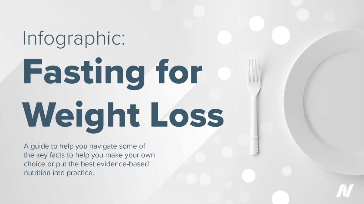 Fasting for weight loss infographic
